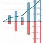 副業パチスロ収支報告2015年5月累計(70台)と推移/ミリオンゴッド神々の凱旋でメシマズな展開に!?設定狙い収支も報告