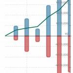 副業パチスロ収支報告2015年4月累計(81台)と推移/ミリオンゴッド神々の凱旋をメインに稼働/バジリスク絆設定狙い収支