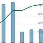 副業パチスロ収支報告2015年9月累計収支と推移/ネットビジネスを初めて・・・/サラ番で頂RUSH引き戻しでプチメシマズ記事!9月も台数少な目でも上振れ!