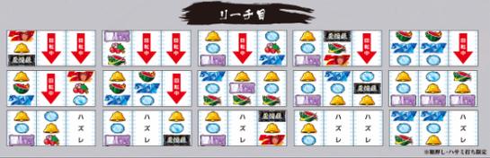 薄桜鬼 蒼焔録 リーチ目