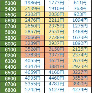 期待 エウレカセブン 値 3 【エウレカ3】赤カットインは激熱!?天井だけ調べて初打ち期待値稼働!